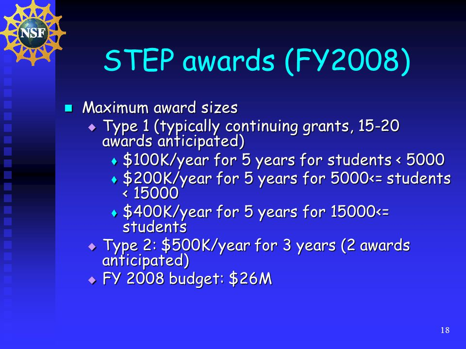 18 STEP awards (FY2008) Maximum award sizes Maximum award sizes  Type 1 (typically continuing grants, awards anticipated)  $100K/year for 5 years for students < 5000  $200K/year for 5 years for 5000<= students <  $400K/year for 5 years for 15000<= students  Type 2: $500K/year for 3 years (2 awards anticipated)  FY 2008 budget: $26M