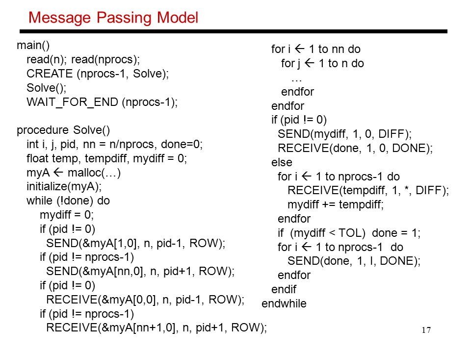 17 Message Passing Model main() read(n); read(nprocs); CREATE (nprocs-1, Solve); Solve(); WAIT_FOR_END (nprocs-1); procedure Solve() int i, j, pid, nn = n/nprocs, done=0; float temp, tempdiff, mydiff = 0; myA  malloc(…) initialize(myA); while (!done) do mydiff = 0; if (pid != 0) SEND(&myA[1,0], n, pid-1, ROW); if (pid != nprocs-1) SEND(&myA[nn,0], n, pid+1, ROW); if (pid != 0) RECEIVE(&myA[0,0], n, pid-1, ROW); if (pid != nprocs-1) RECEIVE(&myA[nn+1,0], n, pid+1, ROW); for i  1 to nn do for j  1 to n do … endfor if (pid != 0) SEND(mydiff, 1, 0, DIFF); RECEIVE(done, 1, 0, DONE); else for i  1 to nprocs-1 do RECEIVE(tempdiff, 1, *, DIFF); mydiff += tempdiff; endfor if (mydiff < TOL) done = 1; for i  1 to nprocs-1 do SEND(done, 1, I, DONE); endfor endif endwhile