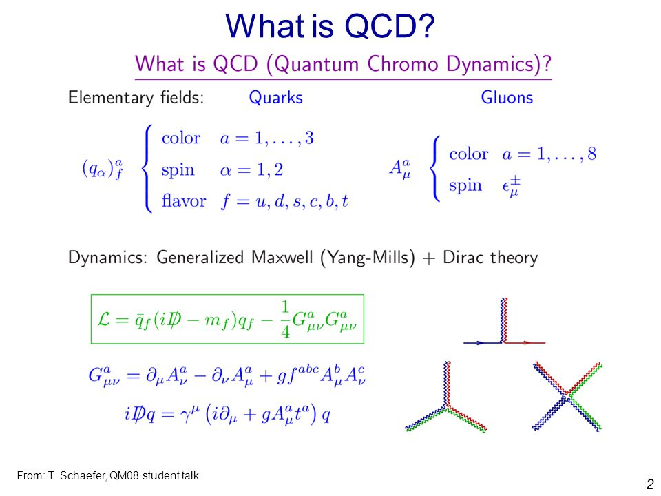 2 What is QCD From: T. Schaefer, QM08 student talk