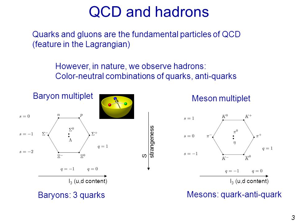 3 QCD and hadrons Quarks and gluons are the fundamental particles of QCD (feature in the Lagrangian) However, in nature, we observe hadrons: Color-neutral combinations of quarks, anti-quarks Baryon multiplet Meson multiplet Baryons: 3 quarks I 3 (u,d content) S strangeness I 3 (u,d content) Mesons: quark-anti-quark