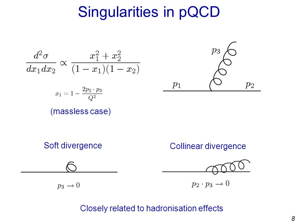 8 Singularities in pQCD Closely related to hadronisation effects (massless case) Soft divergence Collinear divergence