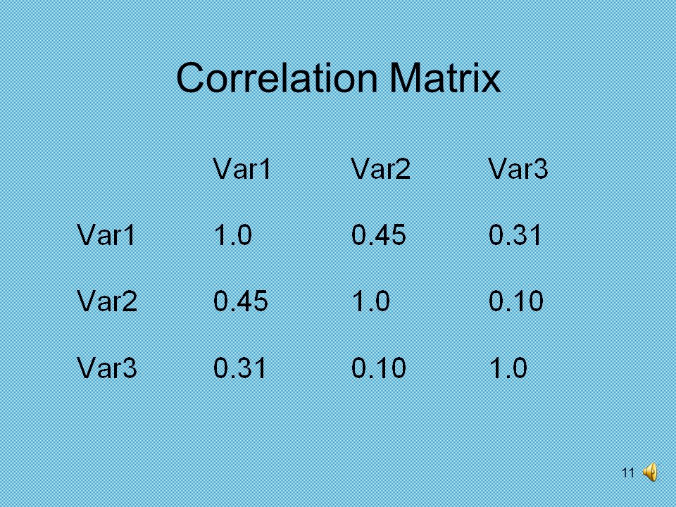 10 Correlation Matrix Standard form for reporting correlation results