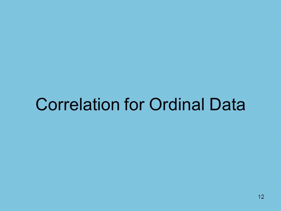 11 Correlation Matrix