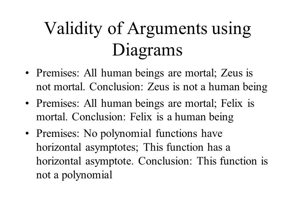 Conclusion Zeus is not a Zeus Symbol Of Power