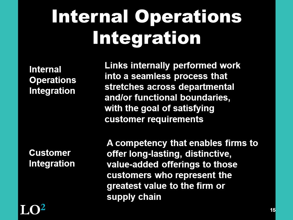 15 Internal Operations Integration Links internally performed work into a seamless process that stretches across departmental and/or functional boundaries, with the goal of satisfying customer requirements A competency that enables firms to offer long-lasting, distinctive, value-added offerings to those customers who represent the greatest value to the firm or supply chain Customer Integration LO 2 Internal Operations Integration
