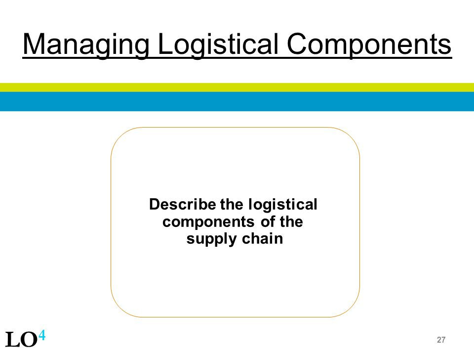 27 Managing Logistical Components 27 Describe the logistical components of the supply chain LO 4
