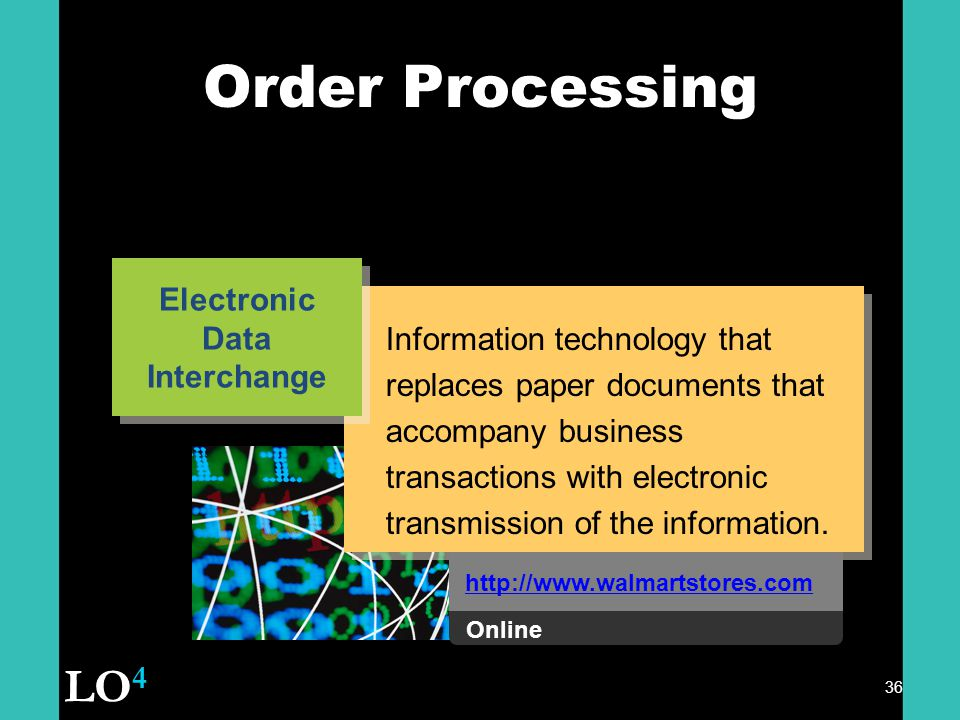 36 Order Processing Information technology that replaces paper documents that accompany business transactions with electronic transmission of the information.