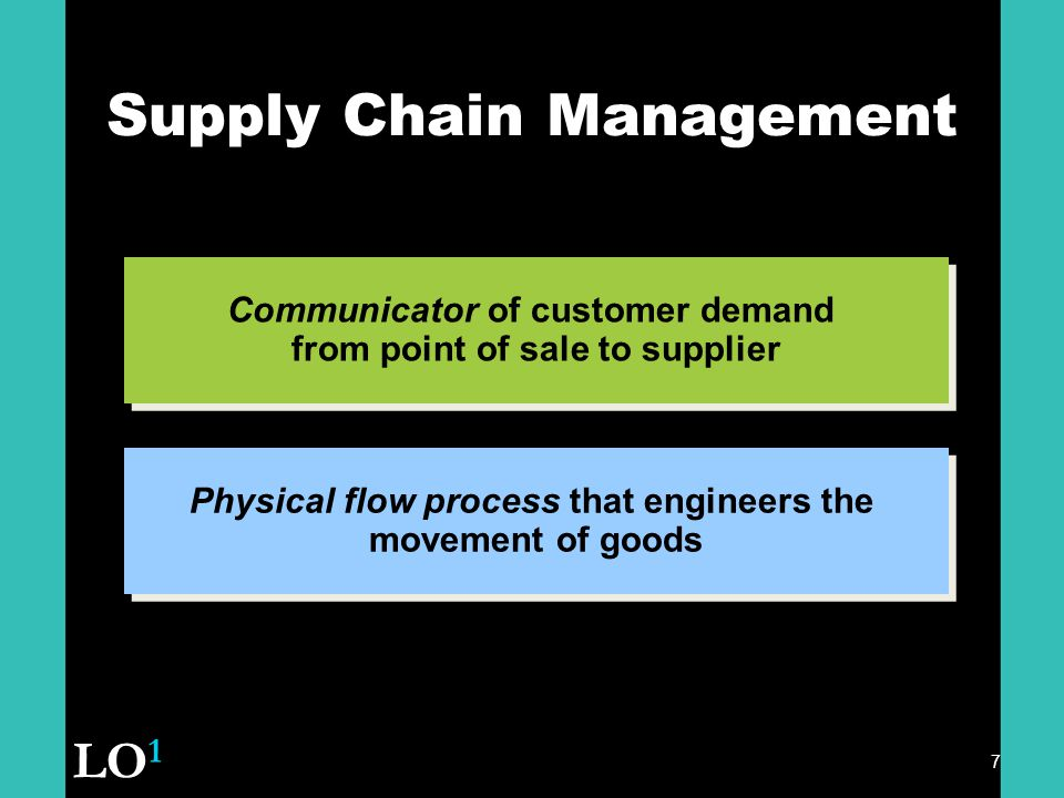 7 Supply Chain Management Physical flow process that engineers the movement of goods Physical flow process that engineers the movement of goods Communicator of customer demand from point of sale to supplier Communicator of customer demand from point of sale to supplier LO 1