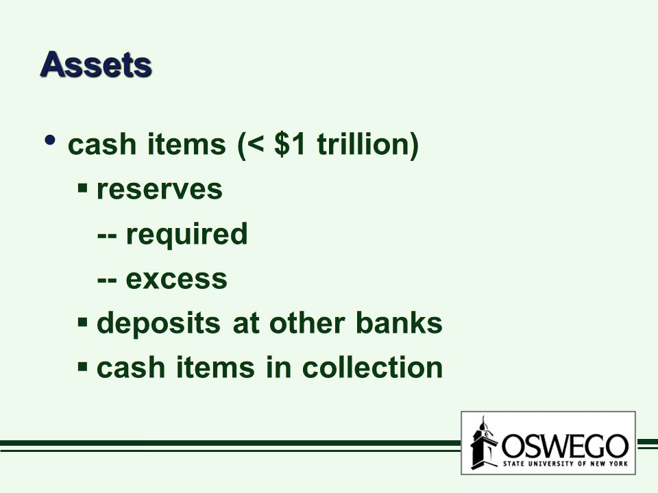 AssetsAssets cash items (< $1 trillion)  reserves -- required -- excess  deposits at other banks  cash items in collection cash items (< $1 trillion)  reserves -- required -- excess  deposits at other banks  cash items in collection