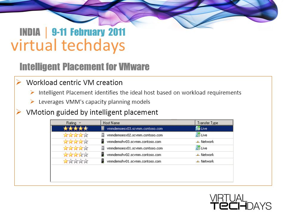  Workload centric VM creation  Intelligent Placement identifies the ideal host based on workload requirements  Leverages VMM s capacity planning models  VMotion guided by intelligent placement virtual techdays INDIA │ 9-11 February 2011 Intelligent Placement for VMware