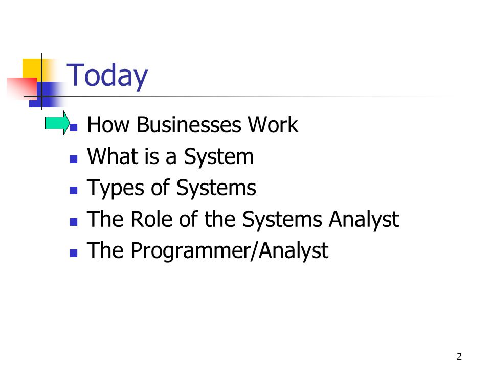 2 Today How Businesses Work What is a System Types of Systems The Role of the Systems Analyst The Programmer/Analyst