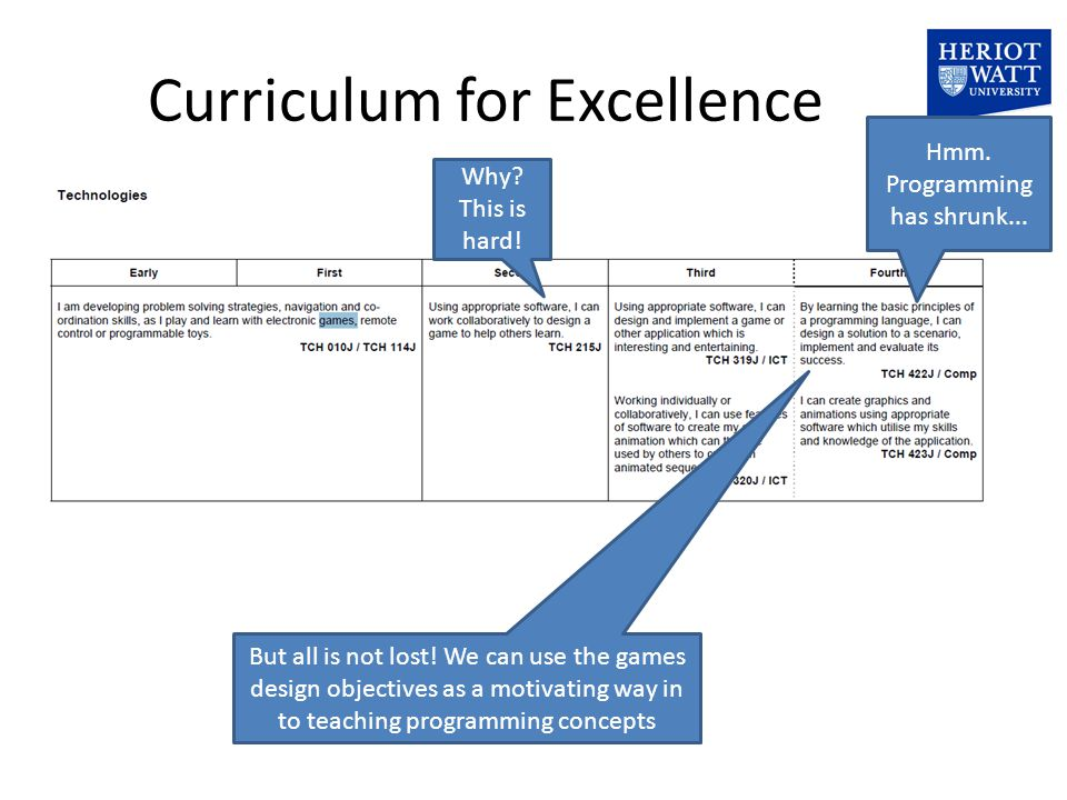 Curriculum for Excellence Why. This is hard. Hmm.