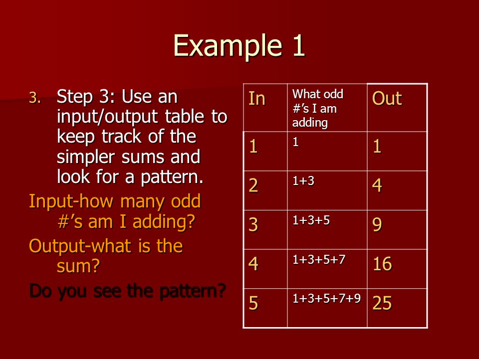 Look for a pattern problem solving strategy