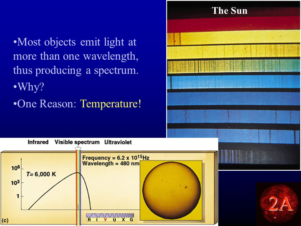 2A Most objects emit light at more than one wavelength, thus producing a spectrum.