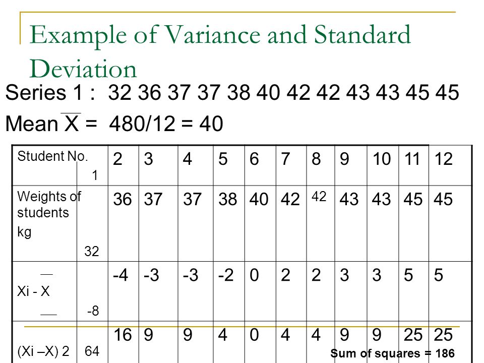 Example of Variance and Standard Deviation Series 1 : Mean X = 480/12 = 40 Student No.