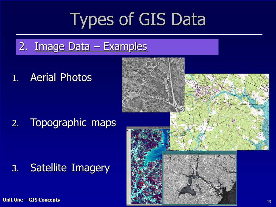 Unit One – GIS Concepts 13 Types of GIS Data 2. Image Data – Examples 1.
