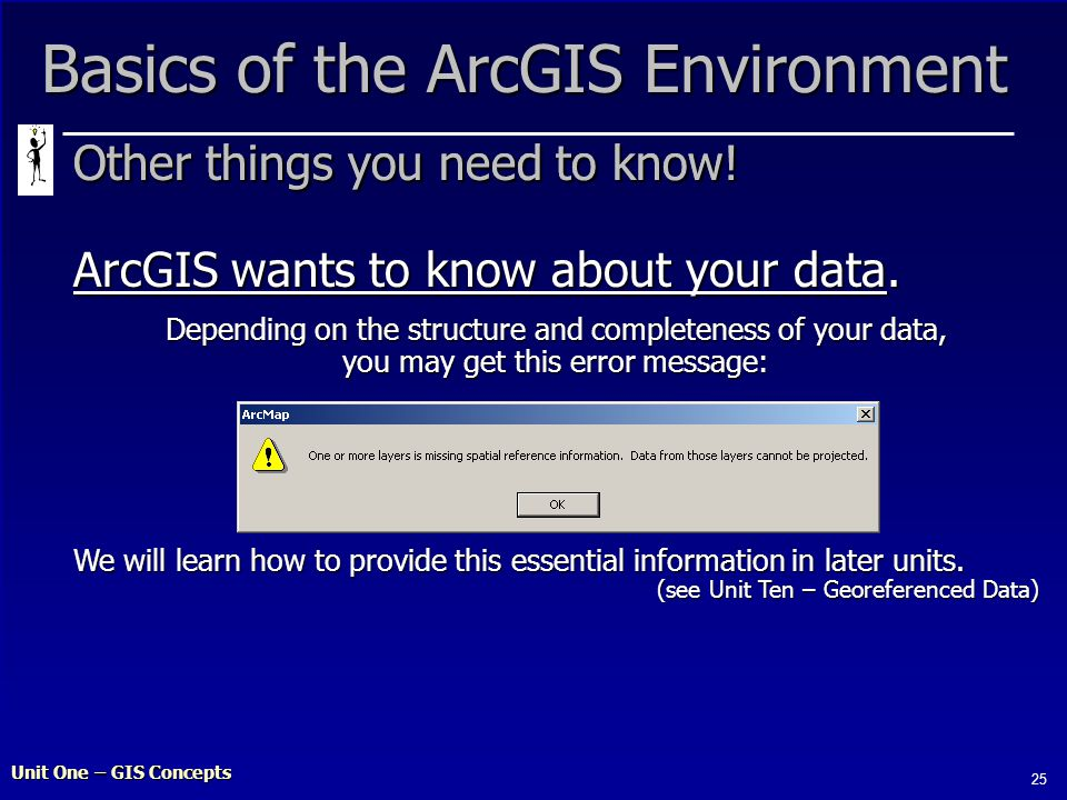 Unit One – GIS Concepts 25 Basics of the ArcGIS Environment Other things you need to know.
