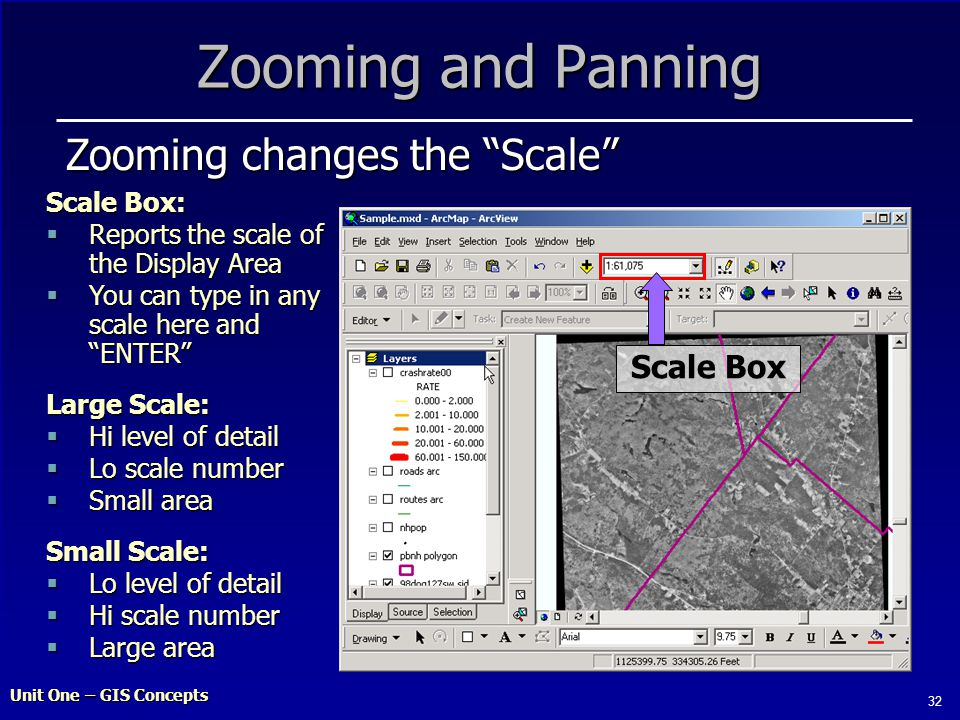 Unit One – GIS Concepts 32 Zooming and Panning Zooming changes the Scale Scale Box Scale Box:  Reports the scale of the Display Area  You can type in any scale here and ENTER Large Scale:  Hi level of detail  Lo scale number  Small area Small Scale:  Lo level of detail  Hi scale number  Large area