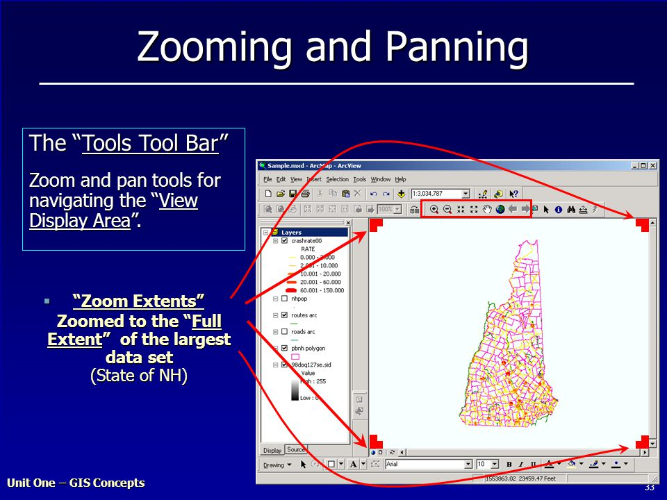 Unit One – GIS Concepts 33 Zooming and Panning The Tools Tool Bar Zoom and pan tools for navigating the View Display Area .