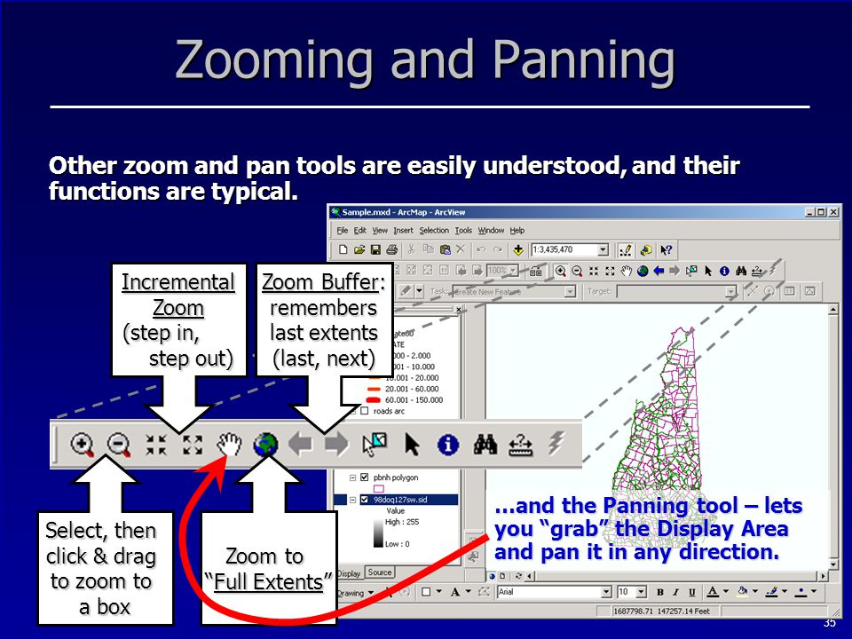 Unit One – GIS Concepts 35 Zooming and Panning Other zoom and pan tools are easily understood, and their functions are typical.