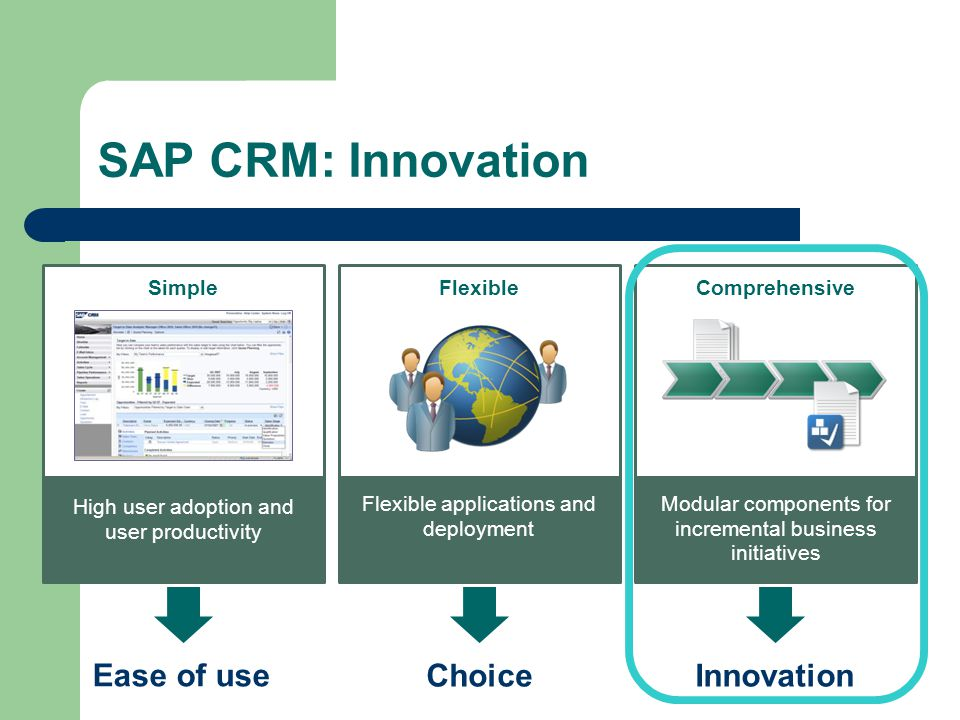 SAP CRM: Innovation ComprehensiveSimpleFlexible Ease of use InnovationChoice High user adoption and user productivity Flexible applications and deployment Modular components for incremental business initiatives