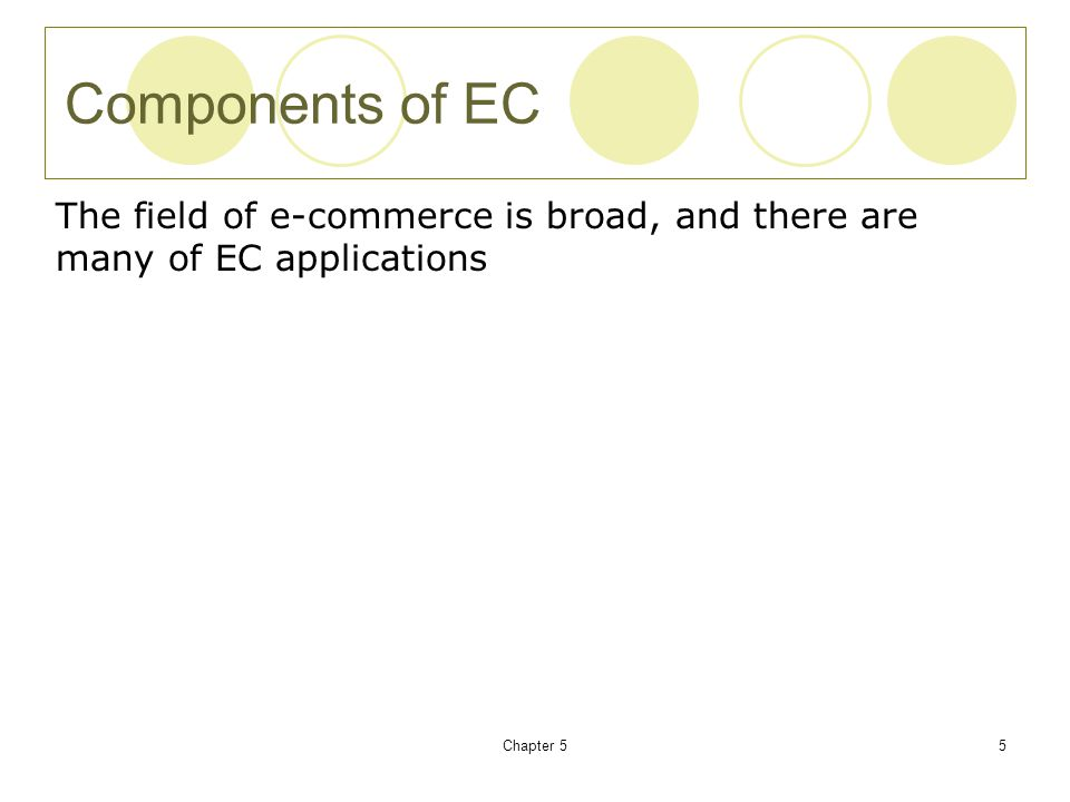 Chapter 55 Components of EC The field of e-commerce is broad, and there are many of EC applications