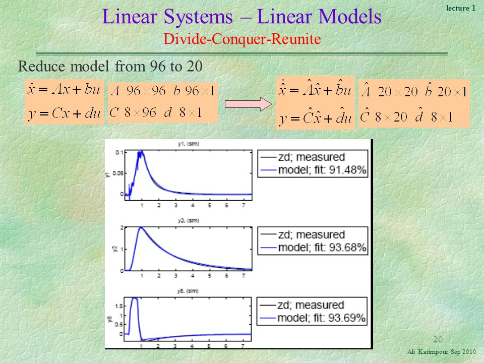 lecture 1 Ali Karimpour Sep Linear Systems – Linear Models Divide-Conquer-Reunite Reduce model from 96 to 20