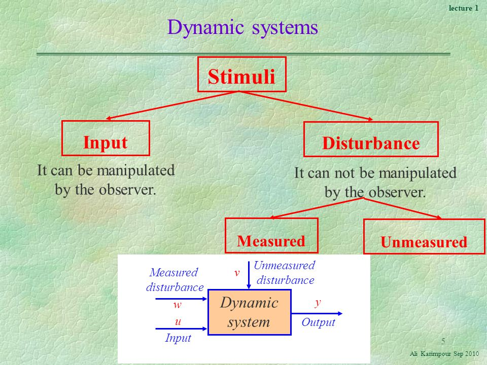 lecture 1 Ali Karimpour Sep Dynamic systems Stimuli It can be manipulated by the observer.