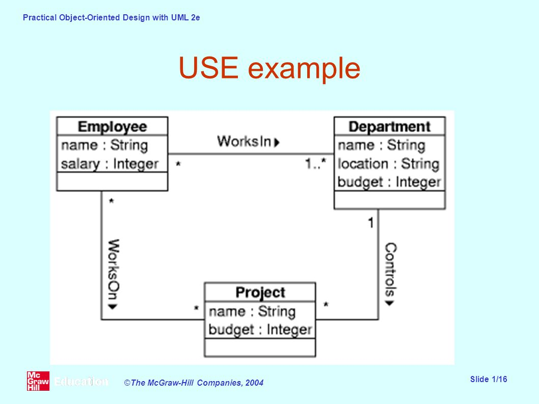 Practical Object-Oriented Design with UML 2e Slide 1/16 ©The McGraw-Hill Companies, 2004 USE example