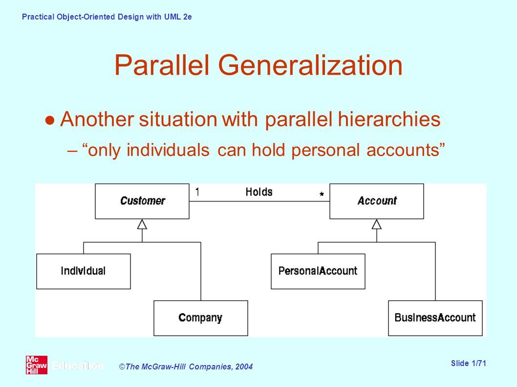 Practical Object-Oriented Design with UML 2e Slide 1/71 ©The McGraw-Hill Companies, 2004 Parallel Generalization ●Another situation with parallel hierarchies – only individuals can hold personal accounts