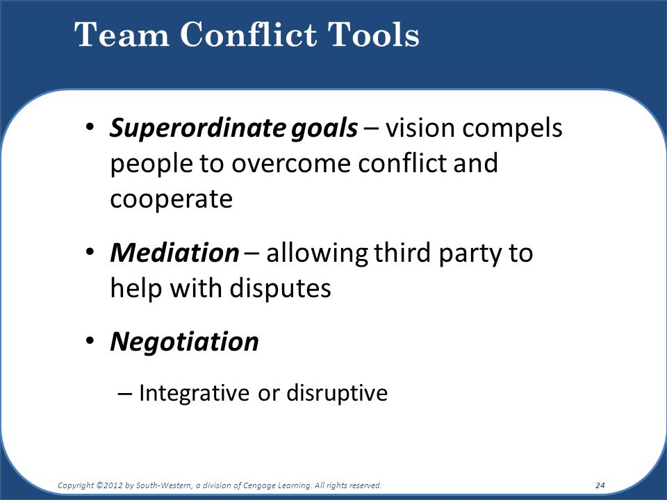 Team Conflict Tools Superordinate goals – vision compels people to overcome conflict and cooperate Mediation – allowing third party to help with dispu
