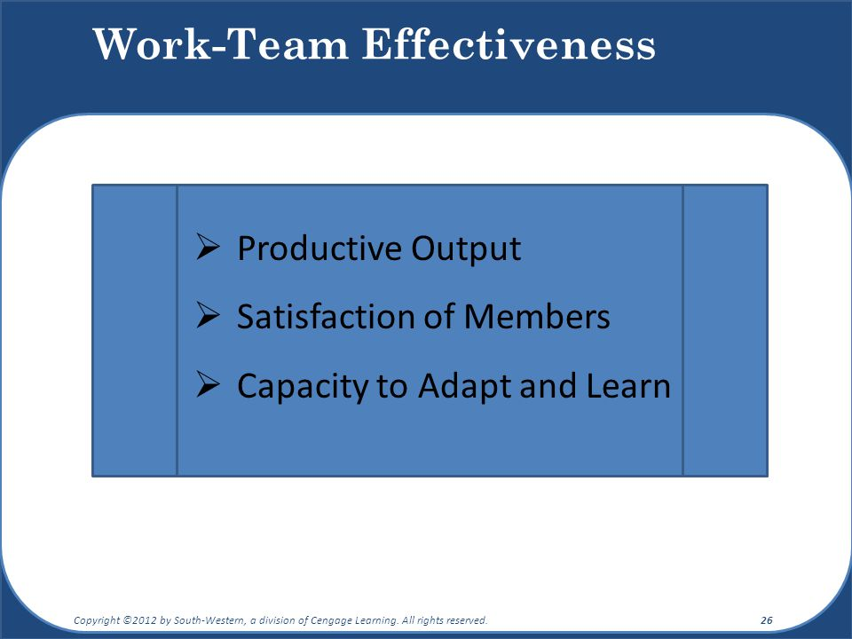 Work-Team Effectiveness  Productive Output  Satisfaction of Members  Capacity to Adapt and Learn Copyright ©2012 by South-Western, a division of Ce