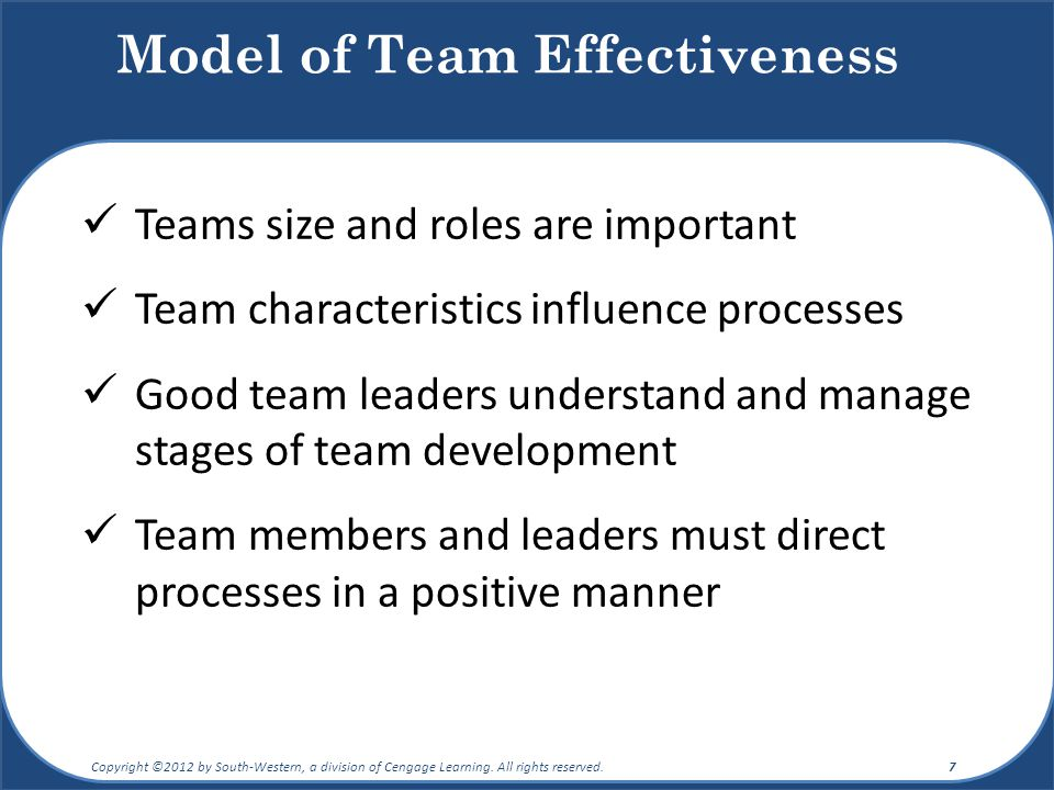 Model of Team Effectiveness Teams size and roles are important Team characteristics influence processes Good team leaders understand and manage stages