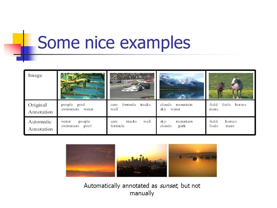 Some nice examples Automatically annotated as sunset, but not manually