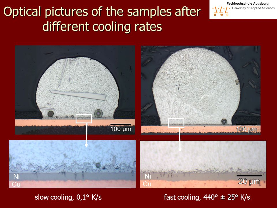 Optical pictures of the samples after different cooling rates Ni Cu Ni Cu slow cooling, 0,1° K/s ± 25° fast cooling, 440° ± 25° K/s