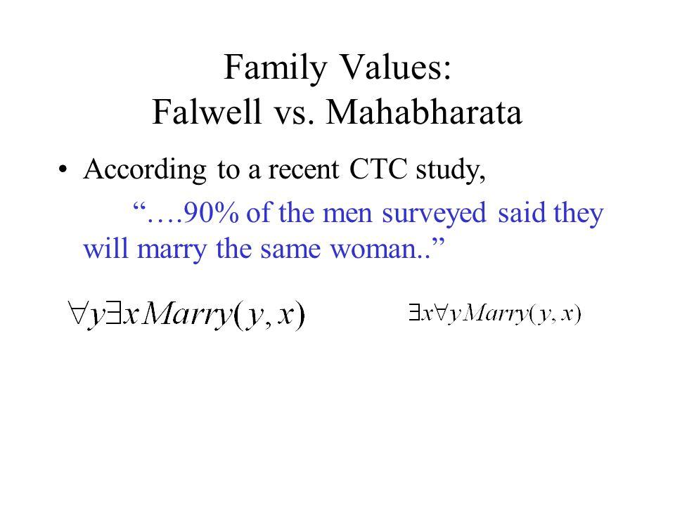 Family Values: Falwell vs.