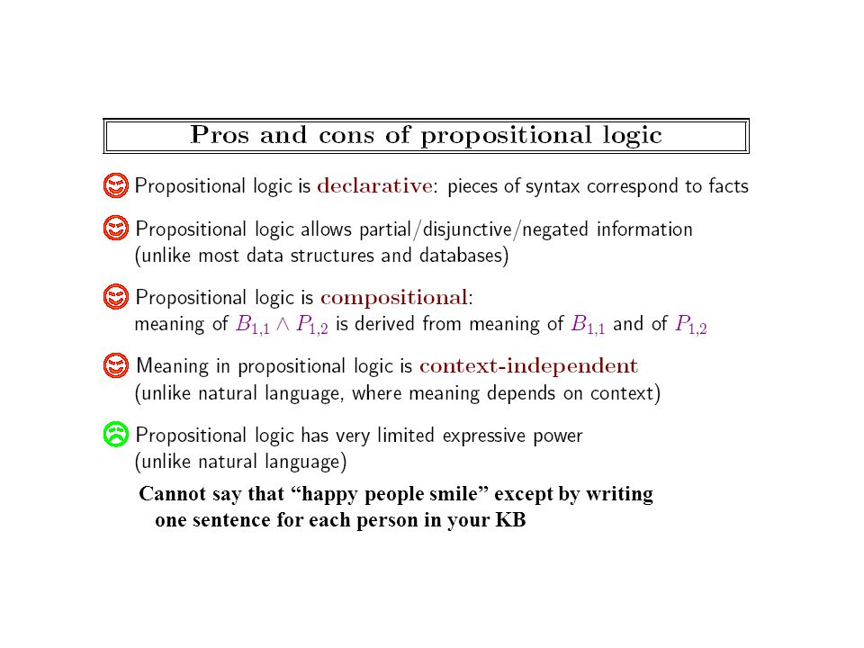 Cannot say that happy people smile except by writing one sentence for each person in your KB