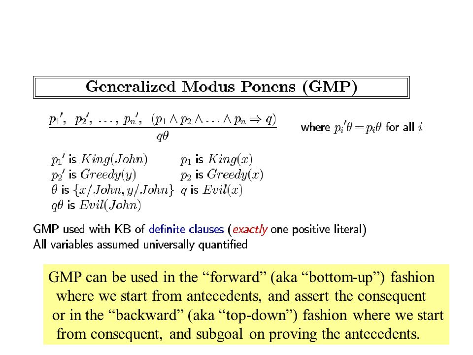 GMP can be used in the forward (aka bottom-up ) fashion where we start from antecedents, and assert the consequent or in the backward (aka top-down ) fashion where we start from consequent, and subgoal on proving the antecedents.