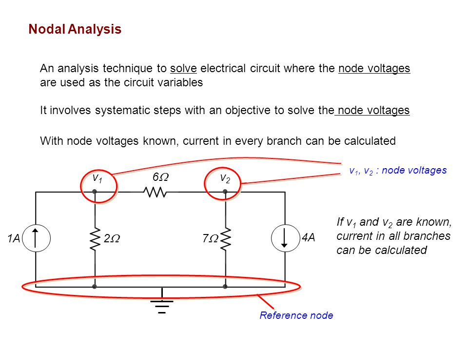 Nodal Analysis An analysis technique to solve electrical circuit where the node voltages are used as the circuit variables It involves systematic steps with an objective to solve the node voltages With node voltages known, current in every branch can be calculated 66 22 77 1A 4A v1v1 v2v2 Reference node v 1, v 2 : node voltages If v 1 and v 2 are known, current in all branches can be calculated