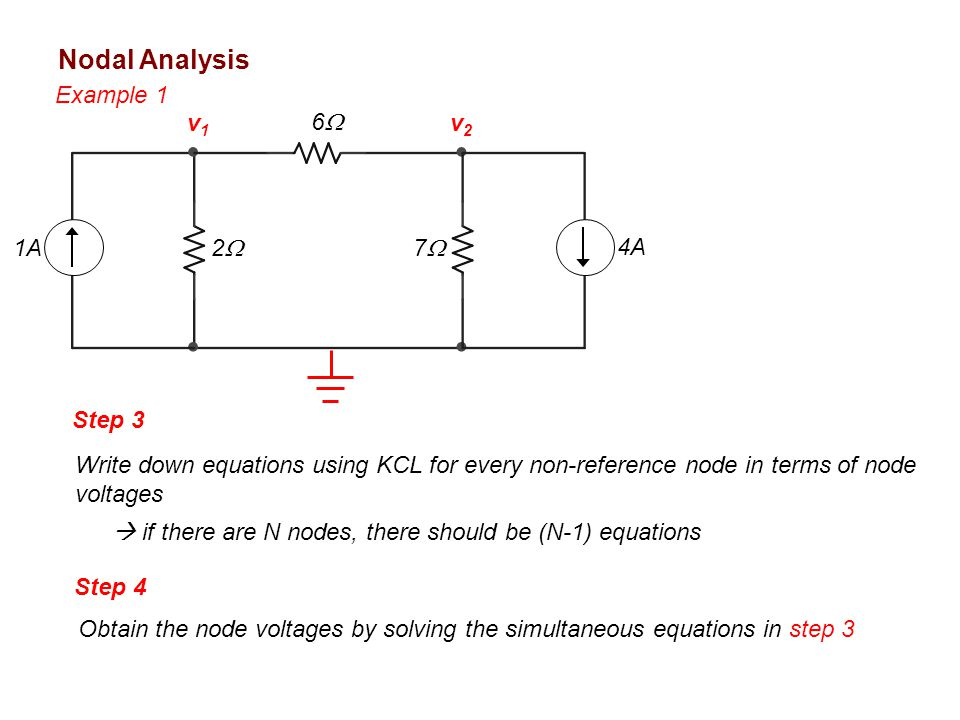 Nodal Analysis 66 22 77 1A 4A v1v1 v2v2 Step 3 Write down equations using KCL for every non-reference node in terms of node voltages  if there are N nodes, there should be (N-1) equations Step 4 Obtain the node voltages by solving the simultaneous equations in step 3 Example 1
