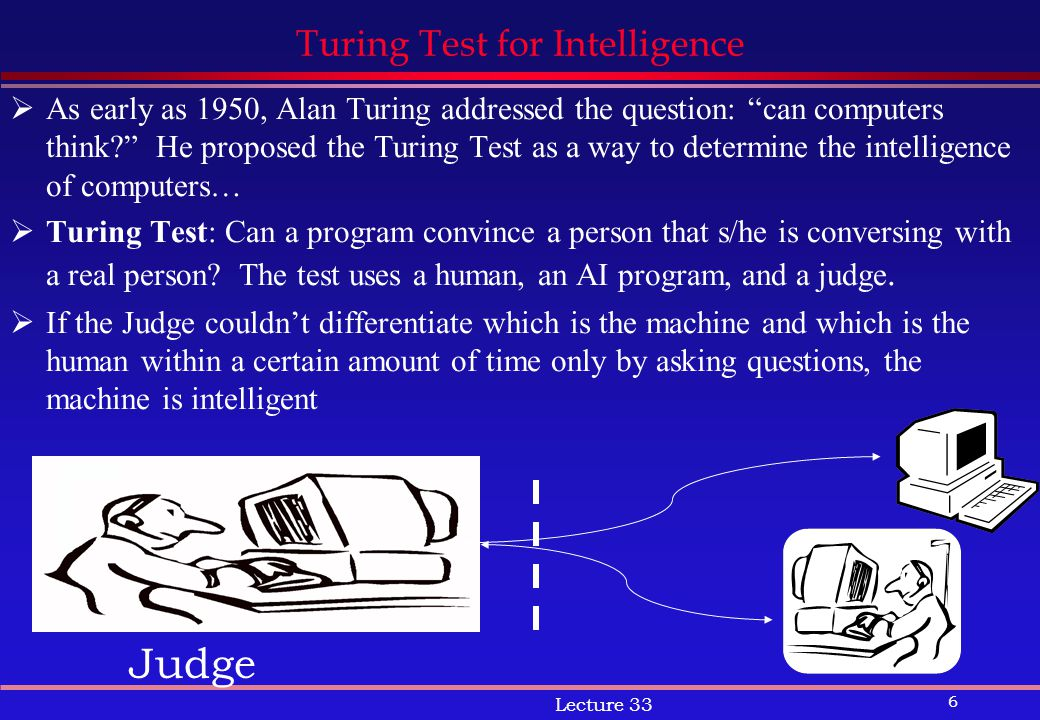 6 Lecture 33 Turing Test for Intelligence  As early as 1950, Alan Turing addressed the question: can computers think He proposed the Turing Test as a way to determine the intelligence of computers…  Turing Test: Can a program convince a person that s/he is conversing with a real person.