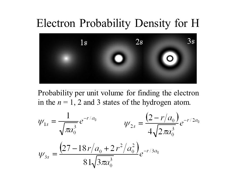 Probability per unit volume for finding the electron in the n = 1, 2 and 3 states of the hydrogen atom.
