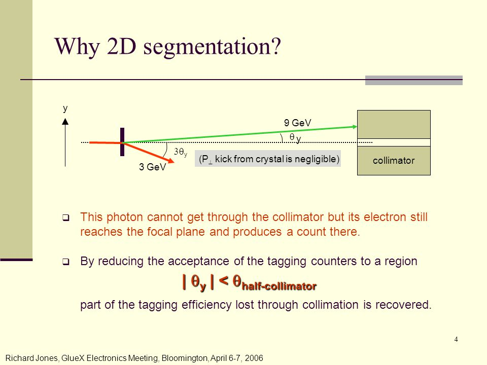 Richard Jones, GlueX Electronics Meeting, Bloomington, April 6-7, Why 2D segmentation.