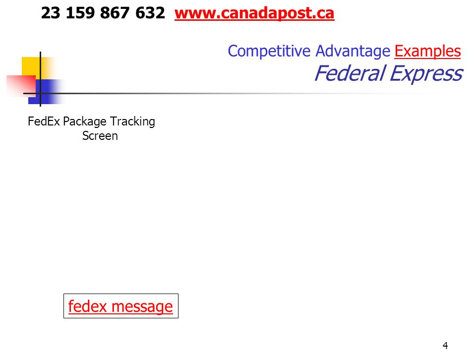 4 Competitive Advantage Examples Federal ExpressExamples FedEx Package Tracking Screen 23 159 867 632 www.canadapost.ca www.canadapost.ca fedex message