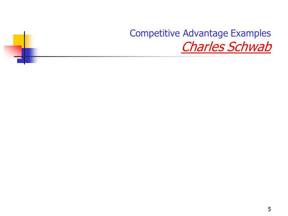 5 Competitive Advantage Examples Charles Schwab Charles Schwab