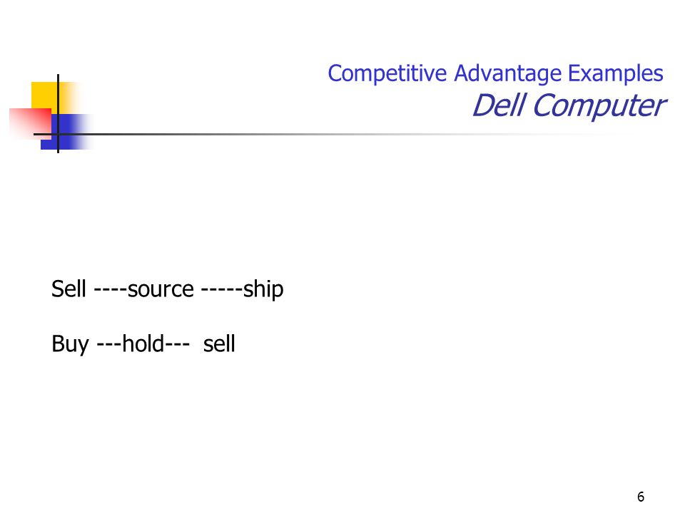 6 Competitive Advantage Examples Dell Computer Sell ----source -----ship Buy ---hold--- sell