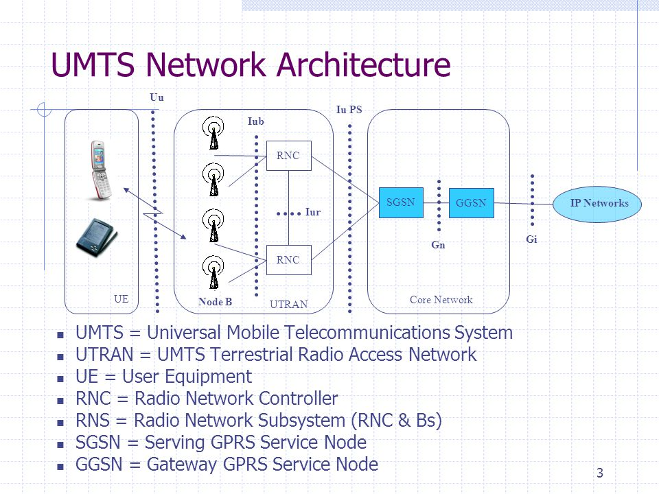 3 UMTS Network Architecture UMTS = Universal Mobile Telecommunications System UTRAN = UMTS Terrestrial Radio Access Network UE = User Equipment RNC = Radio Network Controller RNS = Radio Network Subsystem (RNC & Bs) SGSN = Serving GPRS Service Node GGSN = Gateway GPRS Service Node RNC GGSN SGSN UTRAN Core Network UE Uu Iur Iub Iu PS Node B IP Networks Gi Gn
