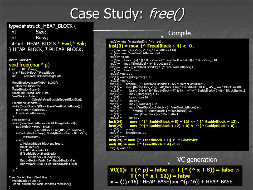 29 Case Study: free() typedef struct _HEAP_BLOCK { int Size; int Busy; struct _HEAP_BLOCK * Fwd,* Bak; } HEAP_BLOCK, * PHEAP_BLOCK; char * BlockSizes; void free(char * p) { int BlockSize,i; char * BuddyBlock,* FreedBlock; int FreeBlockListIndex,MergeExit; FreedBlock=p-sizeof(HEAP_BLOCK); // Mark this block free.
