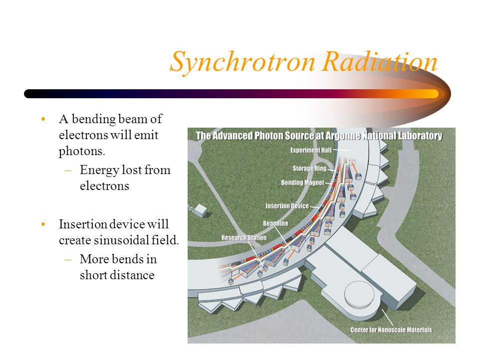 Synchrotron Radiation A bending beam of electrons will emit photons.