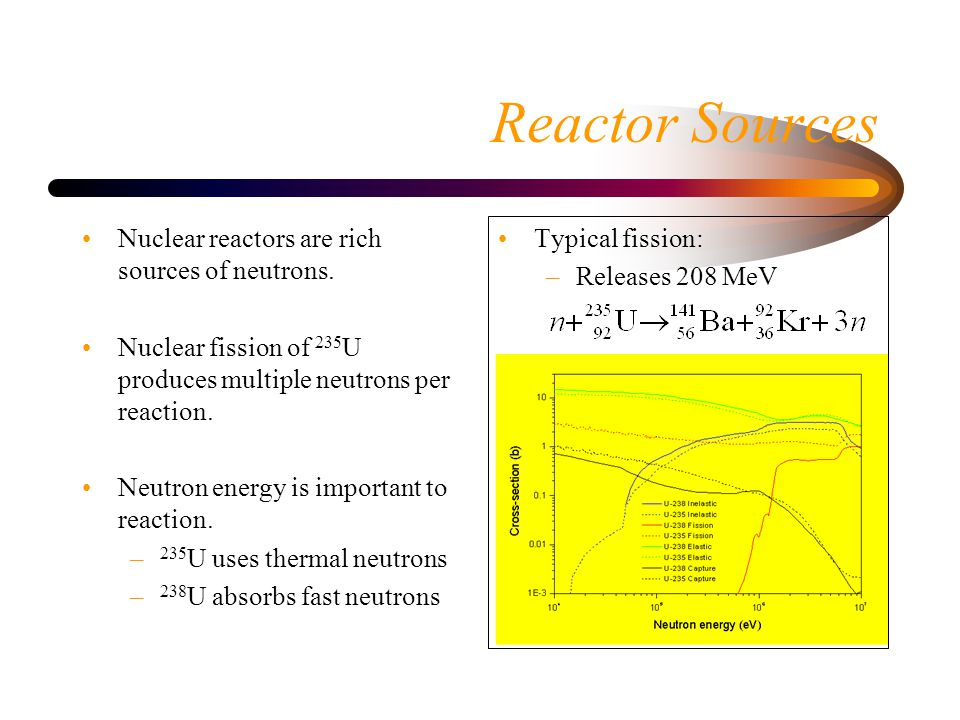 Reactor Sources Nuclear reactors are rich sources of neutrons.